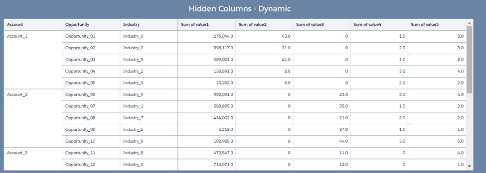 Einstein Analytics Tips - Hiding columns in Tables Dynamically