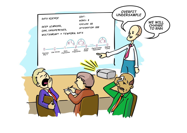 Data Science Humor