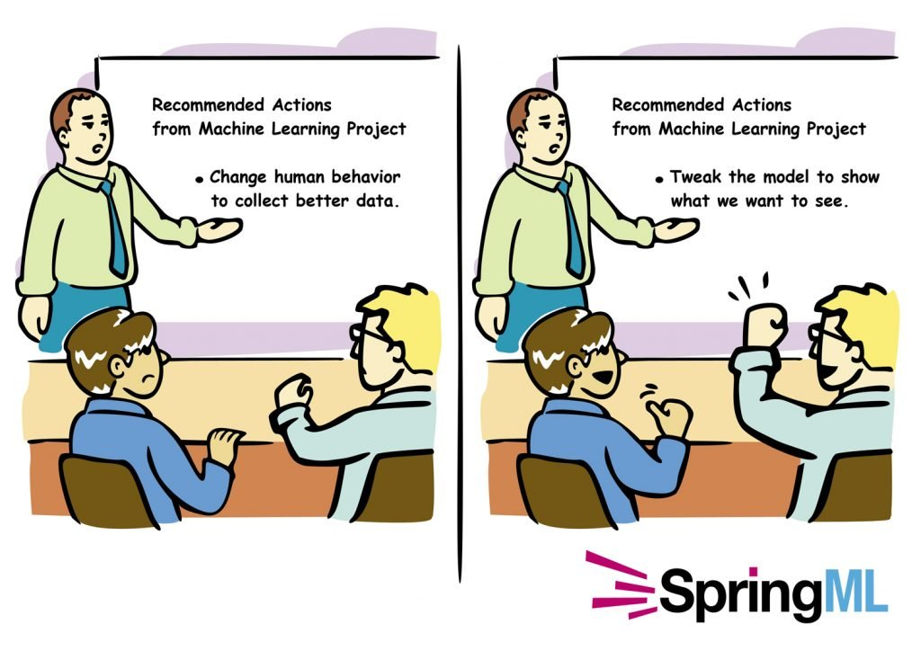 Recommended Actions from Machine Learning Project - SpringML