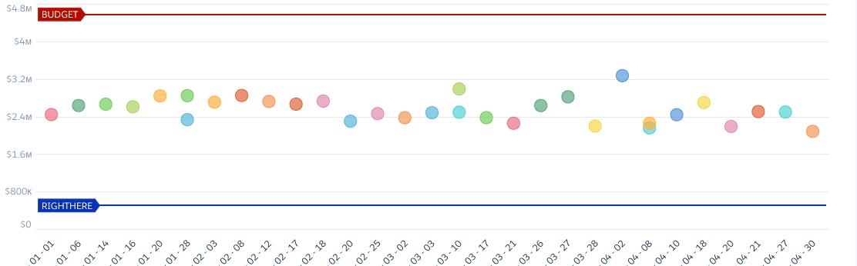 Figure 1b-1c