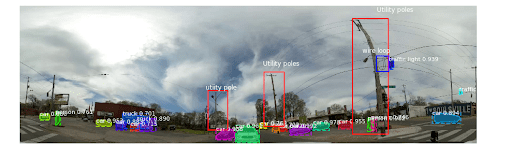 custom multi-object detection