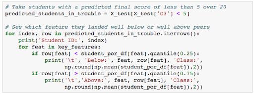 Student Predictive Score