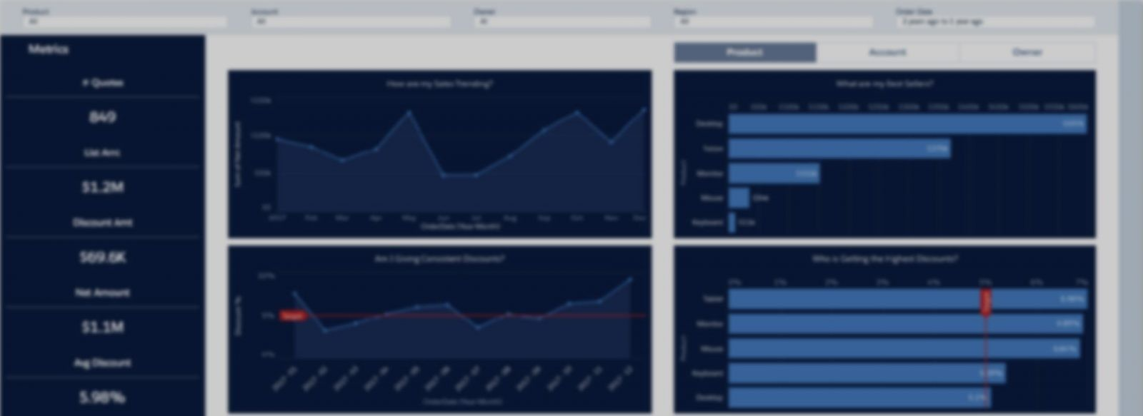Einstein Analytics Dashboard Gallery